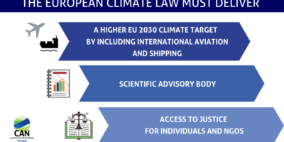 climate law visuals