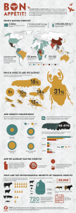 infographic_bon_appetit_eating_insects